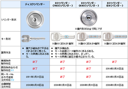 MIWA_Cylinder_Abolish_1.jpg